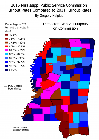 MS 15PSC turnout compared to 11PSC turnout