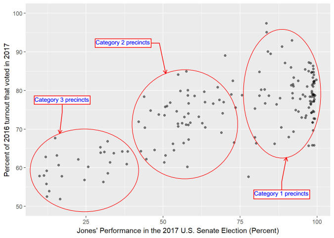 AL 17Sen Jones vs turnout change_pdf_0